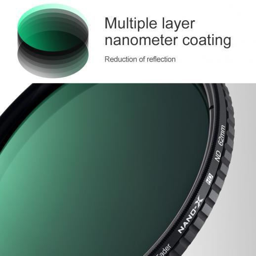 62 mm ND2-ND32 Filtr ND2 o zmiennej neutralnej gęstości Nano powlekany