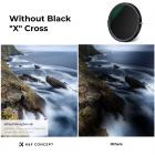 Graufilter Variabler ND2-ND32 und Polfilter 82mm