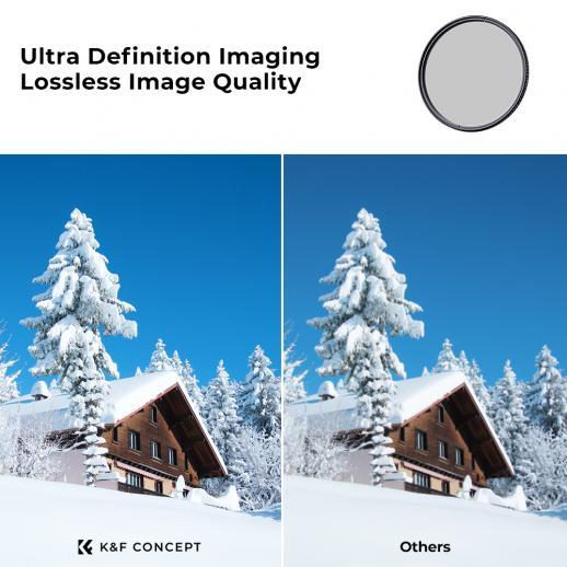 82mm Filtro Polarizador Circular Nano-X