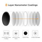 77mm ND2 to ND400 Variable Neutral Density ND Filter