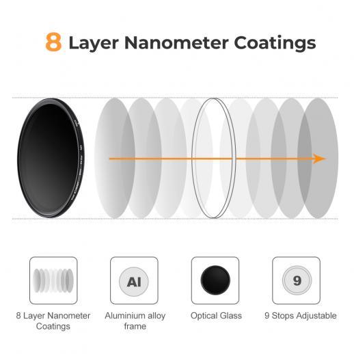 ND8 ND Neutral Density Motion Blur Shutter Speed Filter for Canon EF 35mm f//1.4L USM Lens
