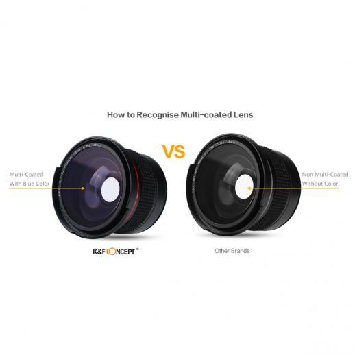 58mm 0.35X HD Obiektyw Rybie Oko
